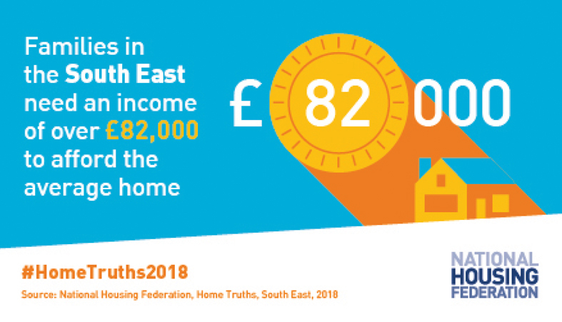 National Housing Federation Home Truths campaign 2018