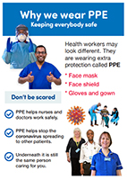 Why we wear PPE
